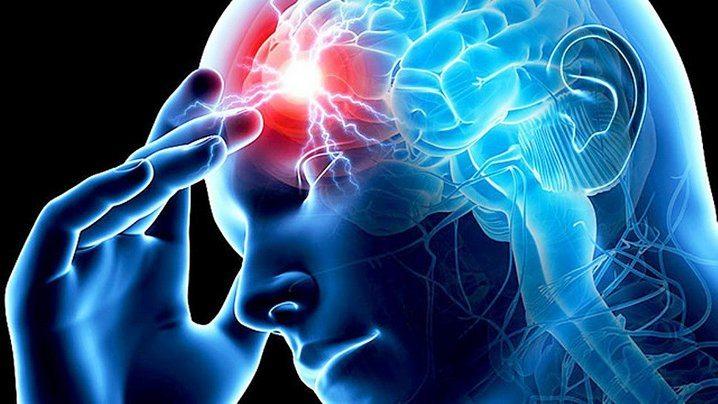 Гипертония 3 степени - симптомы и лечение