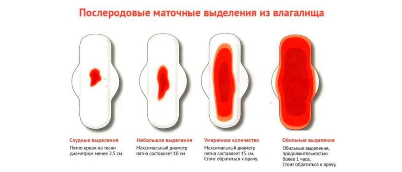 Лечение гипертонии 3 степени