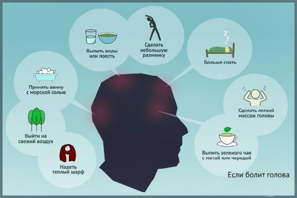 Что делать в домашних условиях если болит голова