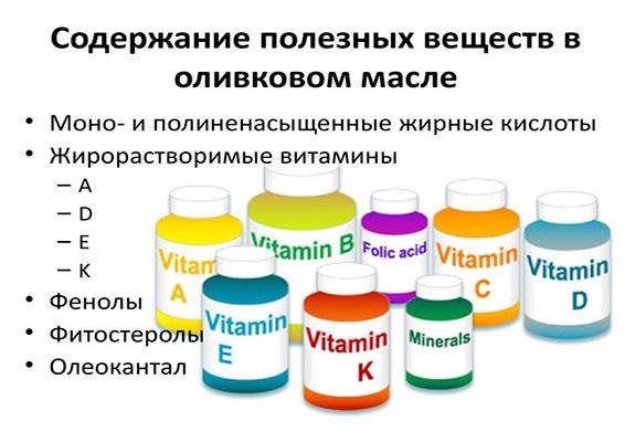 Аллергия на оливковое масло