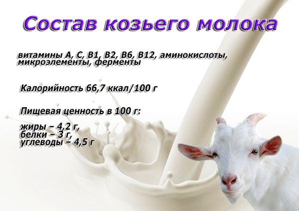 Козье молоко при аллергии