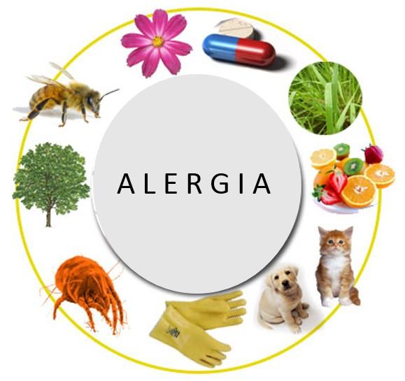 Аллергия в горле
