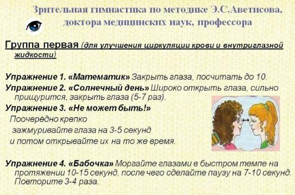 Гимнастика по Аветисову