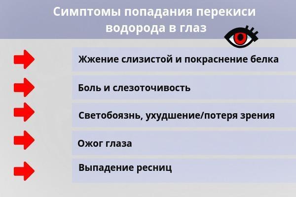 Симптомы перекиси водорода в глазу
