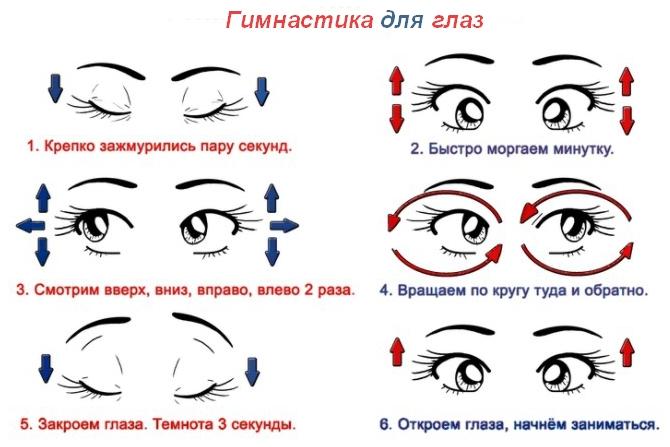 Глазная зарядка