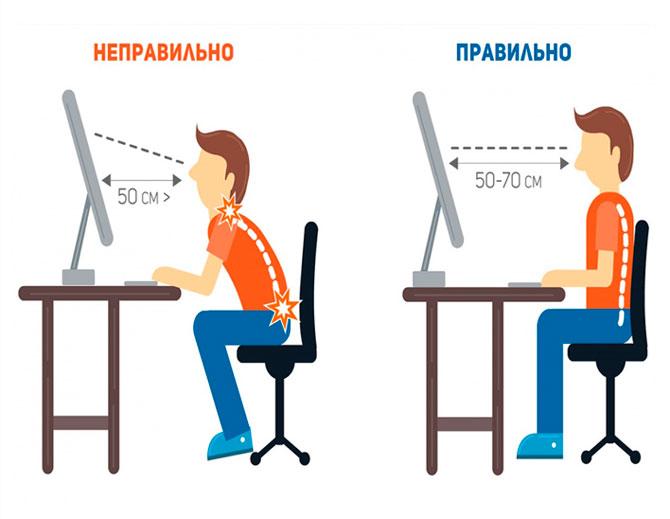 Можно ли ослепнуть от компьютера (телефона)?