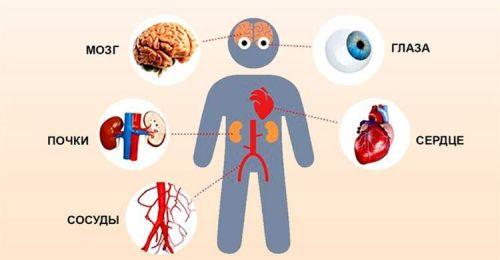 Как почки могут влиять на артериальное давление?