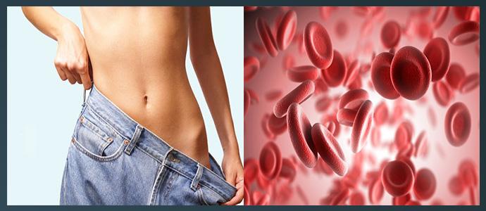 Потеря веса, анемия