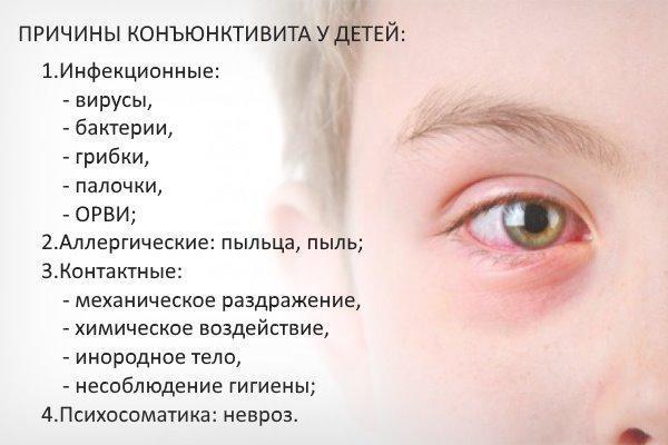 Причины у детей