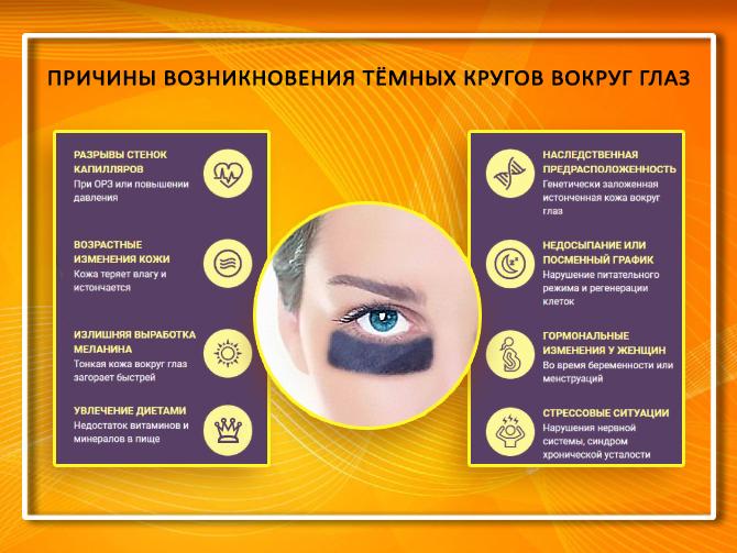 Причины возникновения темных кругов под глазами