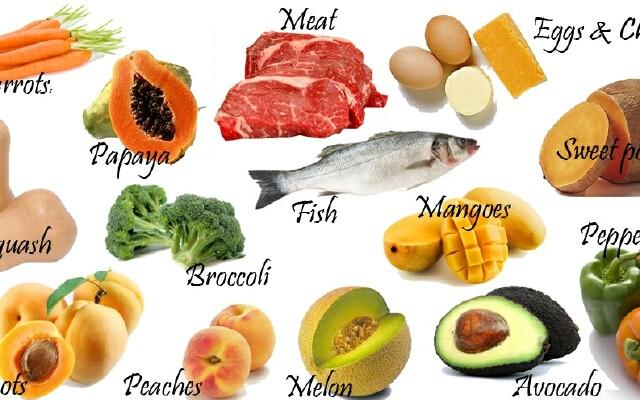 Аллергия на витамины группы В