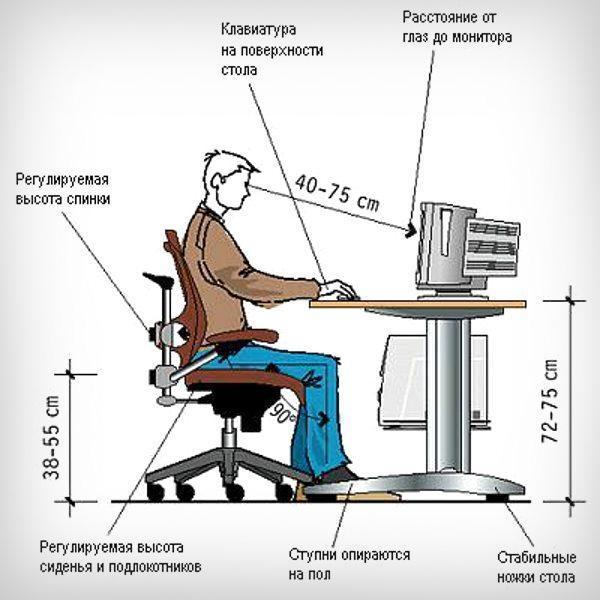 Оборудование рабочего места при миопии