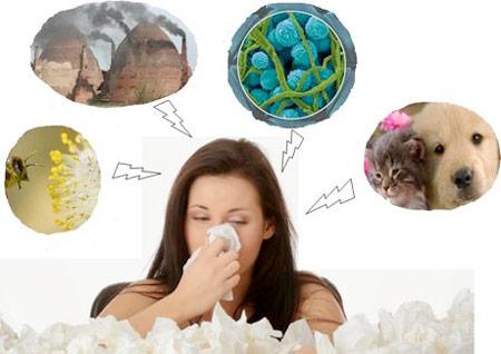 АСИТ от аллергии