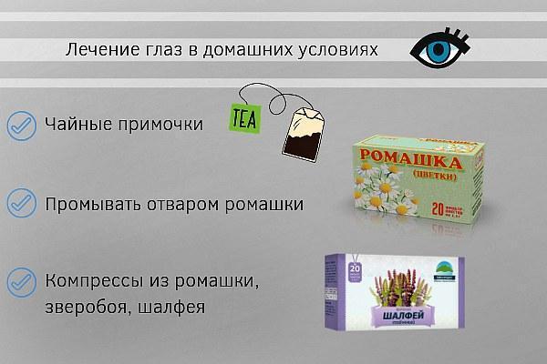 Народные рецепты лечения воспаления глаз