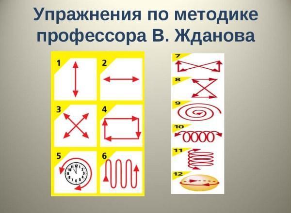 Упражнения по Жданову